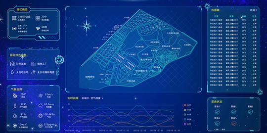 中國農業農村大數據發展應用研究