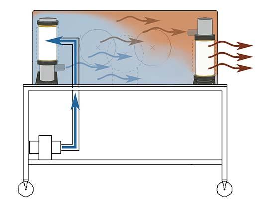 双层四包柔性薄膜隔离系统