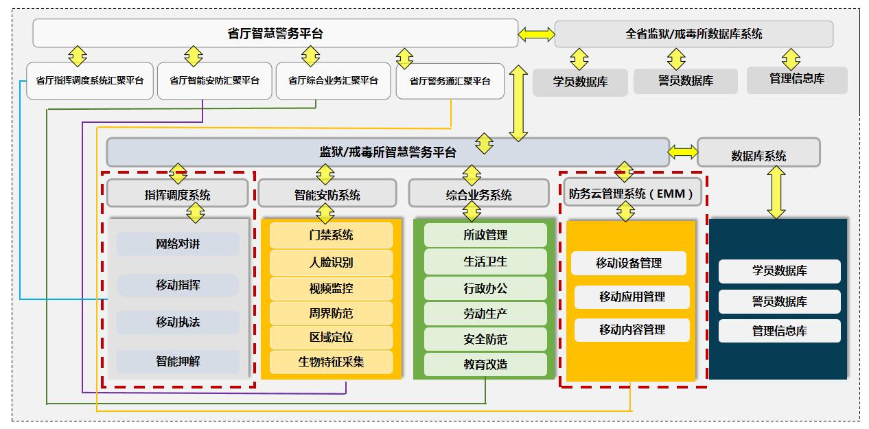 深圳特区40周年 筑泰防务为深圳公检法保驾护航