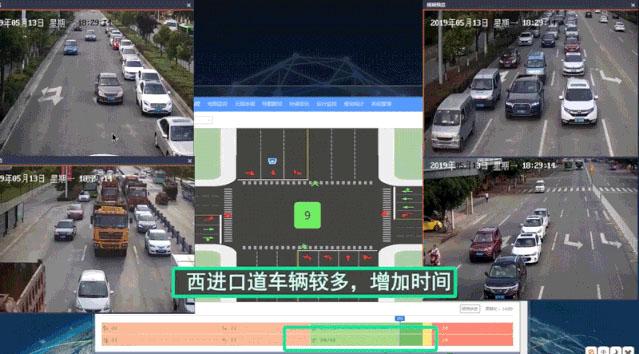 全域感知 全链条算法自研|海康威视信号控制系统助力城市道路畅通提升
