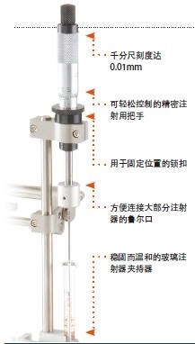 Stoelting手动立体定位注射仪
