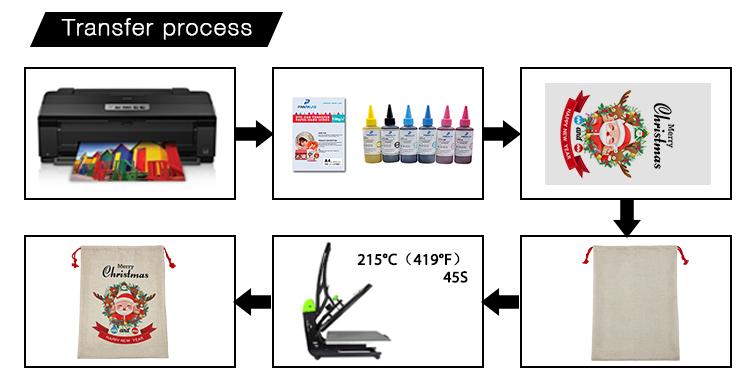 printing steps for sublimation burlap sack