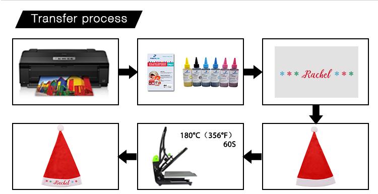 printing steps for sublimation Santa Hat