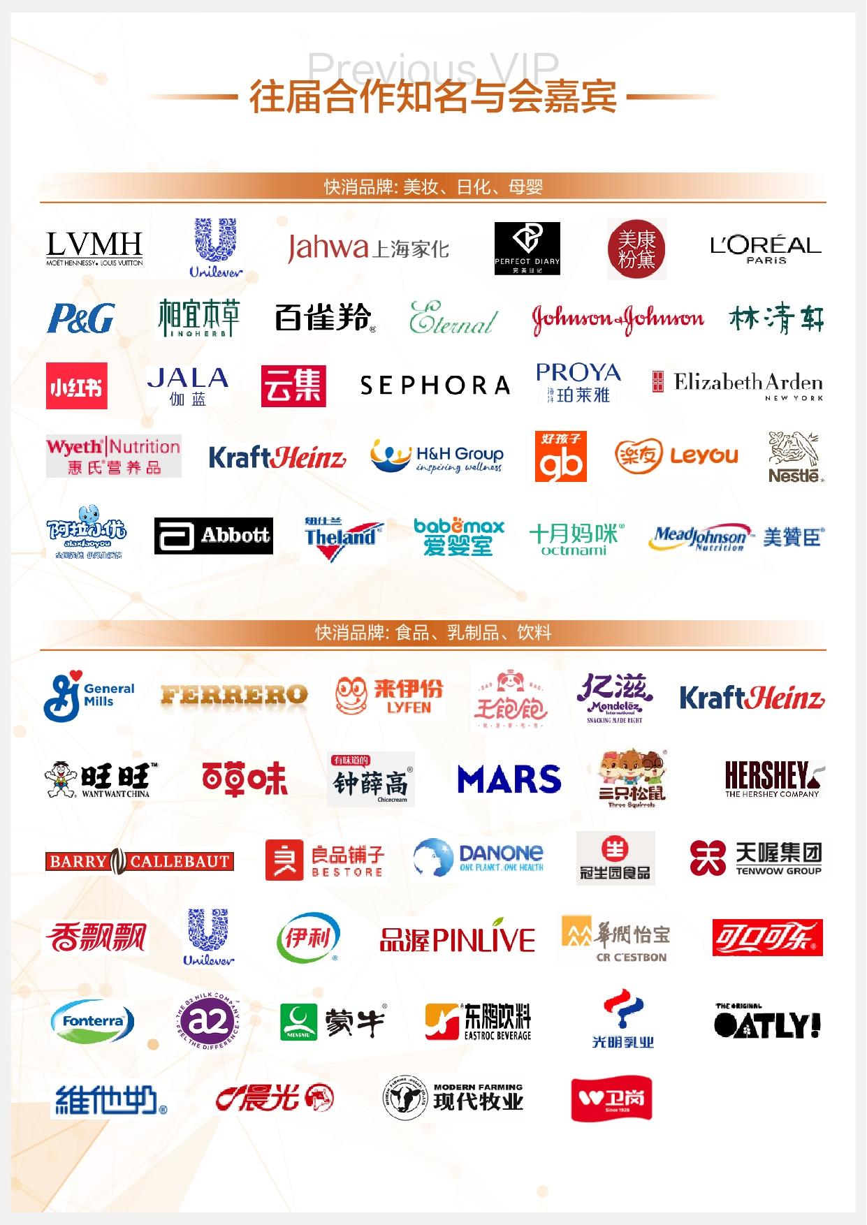 第15届上海零售业大会 · 2020中国零售创新峰会