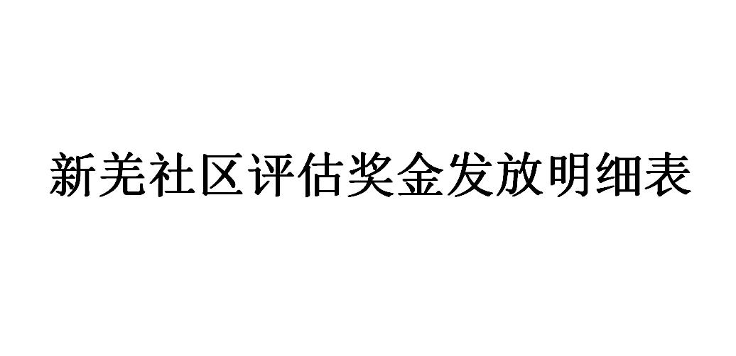 新羌社区评估奖金发放明细表