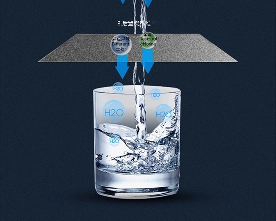 加盟凈水器廠家