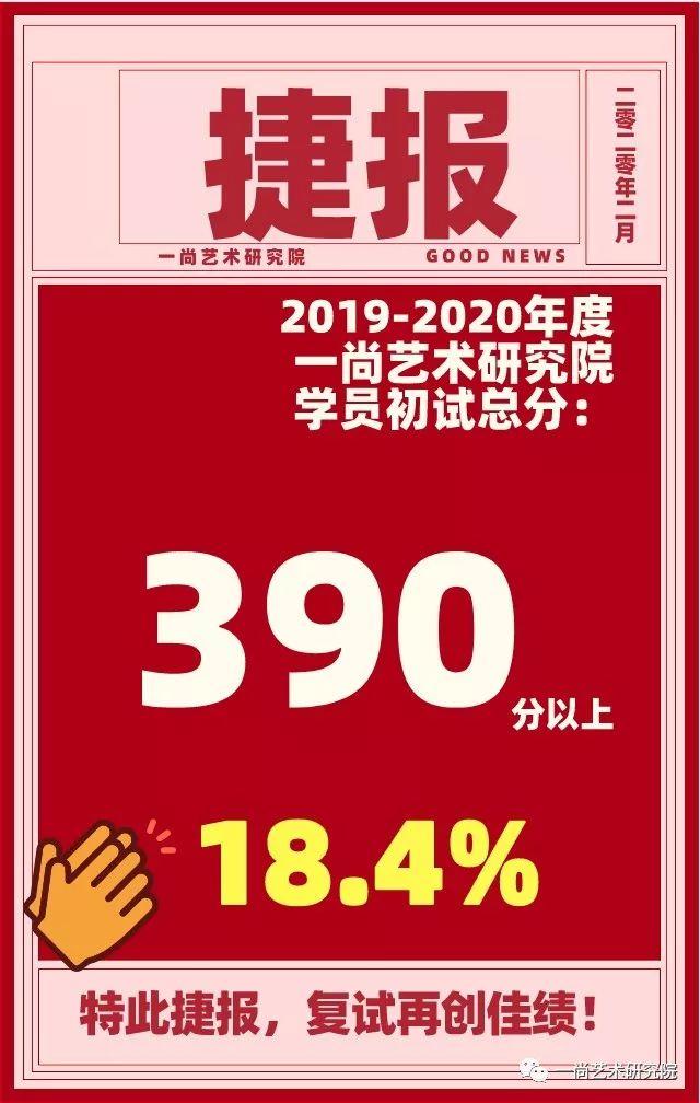 首战告捷 一尚艺术研究院考研初试100%过线,83.6%上广美复试线!