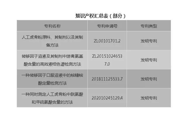 金花股份在省级br88技术中心评价中荣获佳绩