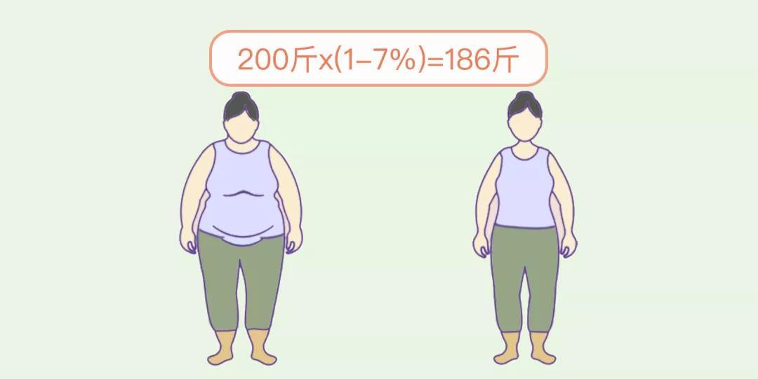 测一测   你以后会不会得糖尿病?