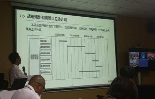 """2020年10月16日,深圳一家智能装备龙头企业与汉捷咨询合作的""""战略与绩效落地咨询项目""""正式开展"""