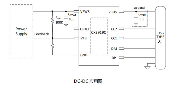 CX2919C