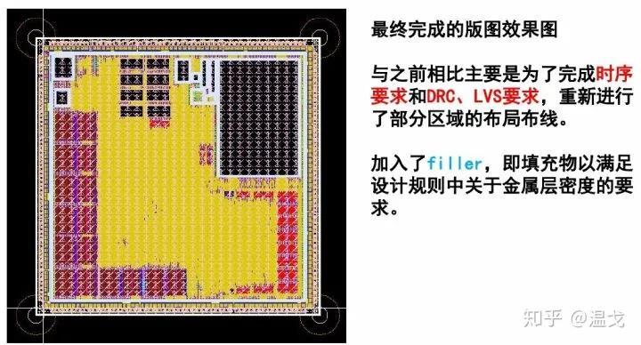 一款芯片从构想到完成是怎样的过程?