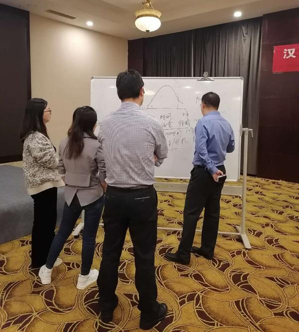 2020年11月6-7日 成功的产品经理综合能力修炼之三:《产品上市与生命周期管理》&《研发项目管控》在上海成功举办!