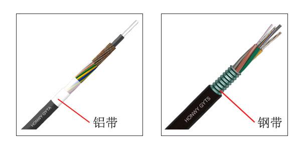GYTS光缆与GYTA光缆的区别