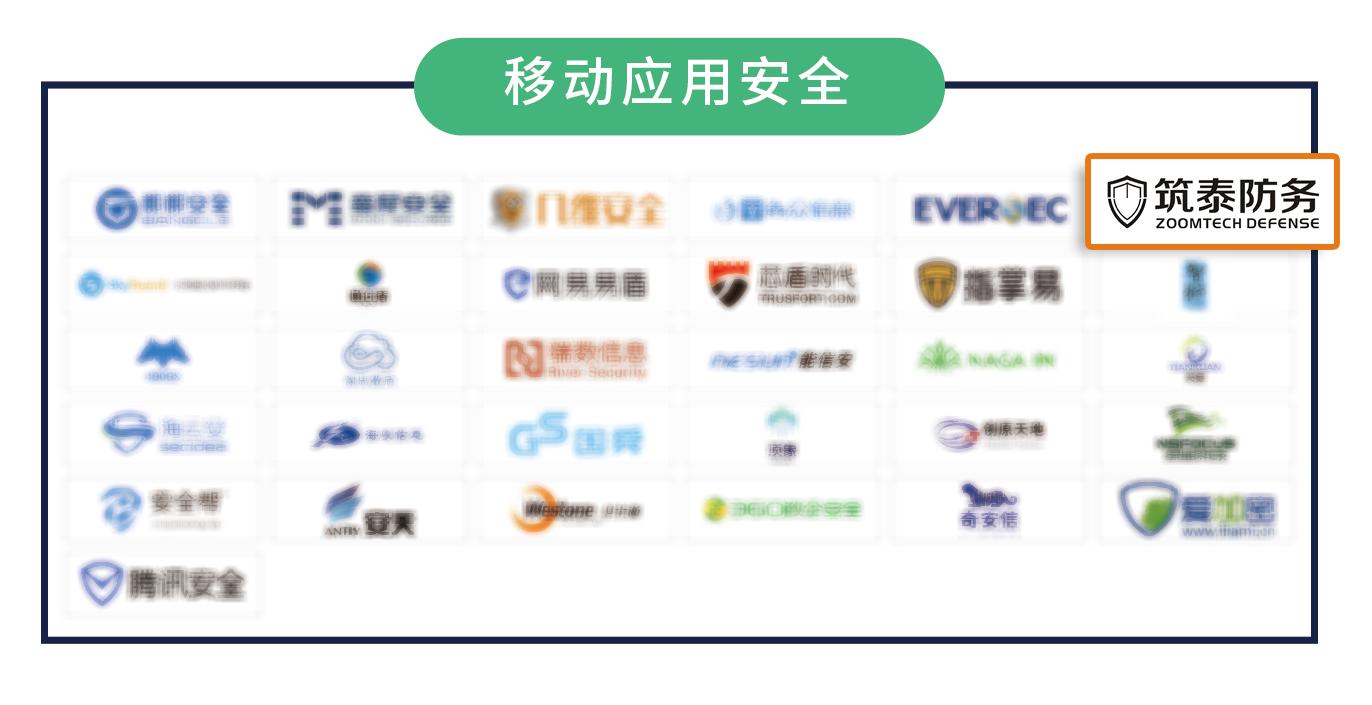 筑泰防务荣登《CCSIP 2020中国网络安全产业全景图》