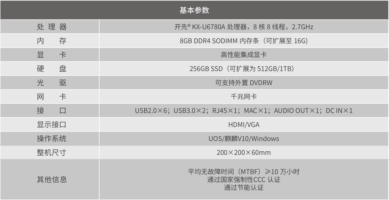 锐捷RG-CT7800系列云终端