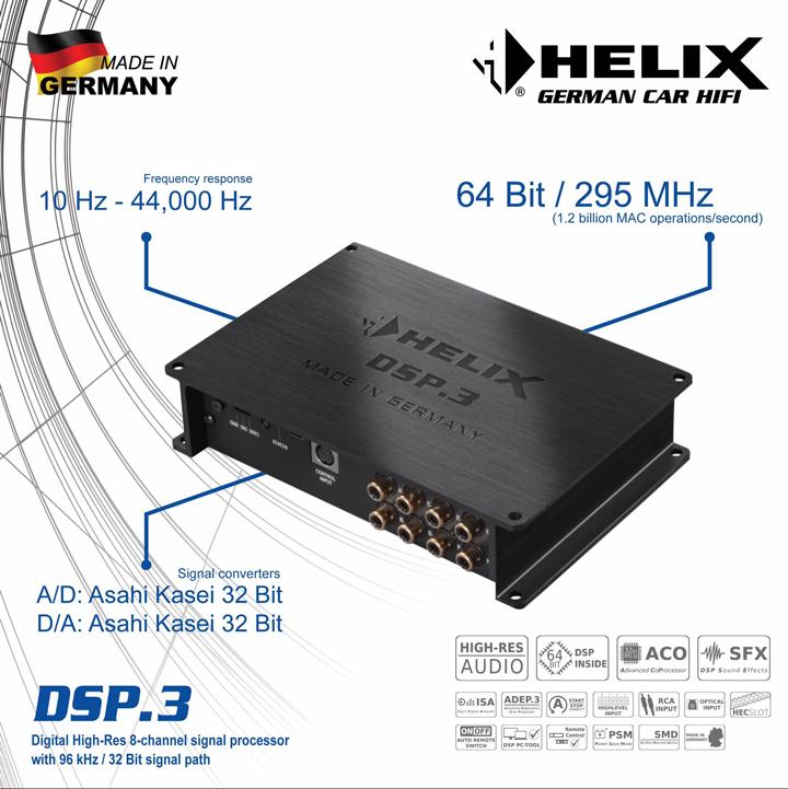 宝马X5再次升级德国HELIX音响 | 让灵魂张开强劲翅膀,尽情翱翔于蔚蓝而高远的天空