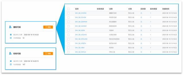 重庆科技学院最佳实践案例