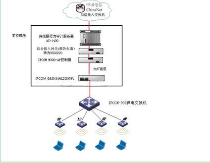 番禺疗养院WIFI覆盖工程项目