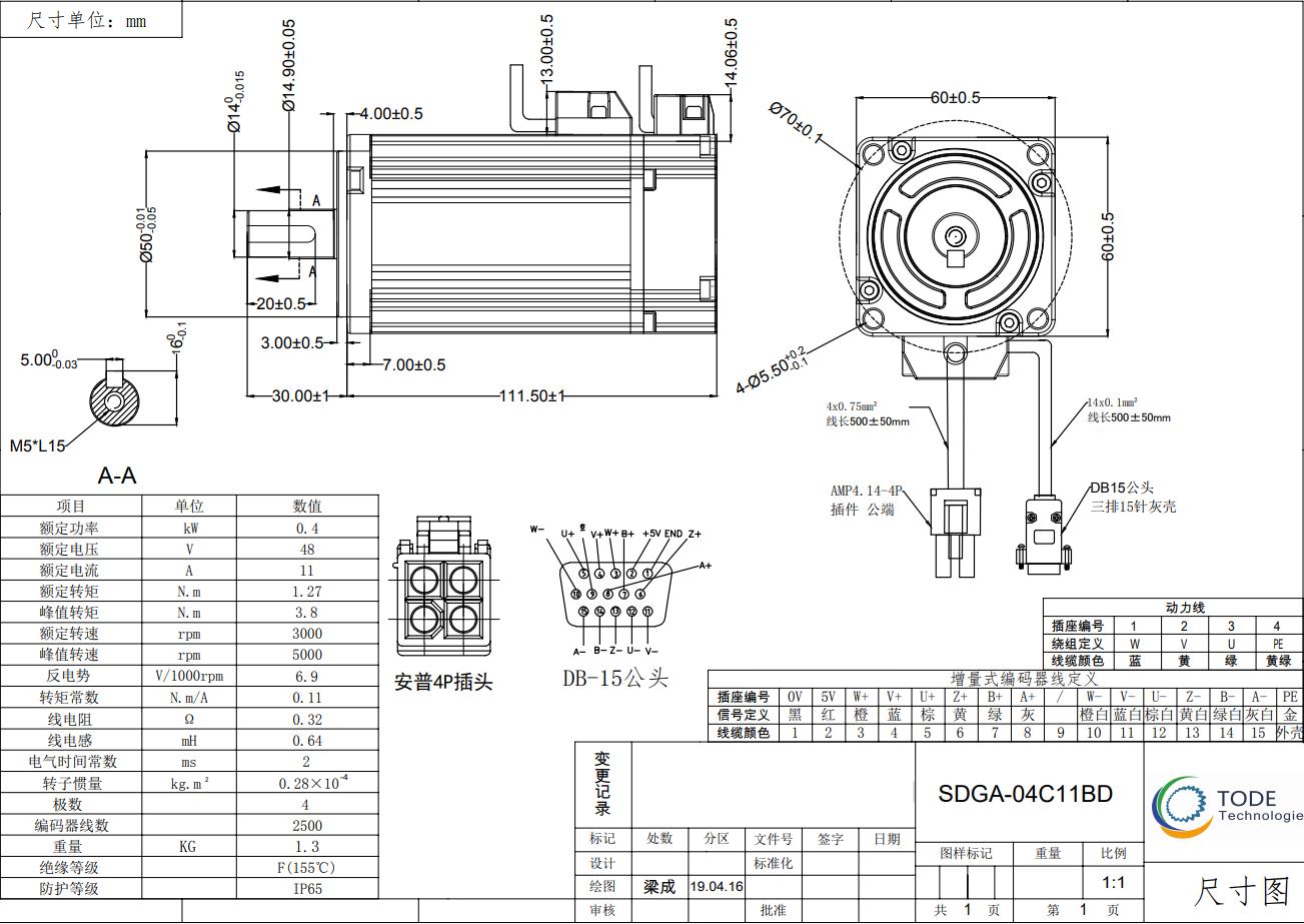 48v直流伺服電機400W