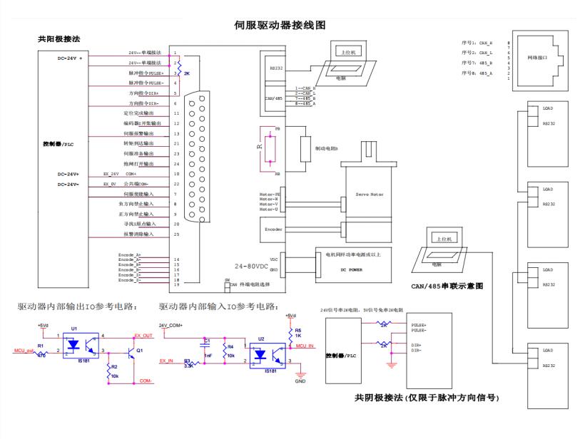 48v直流伺服电机400W