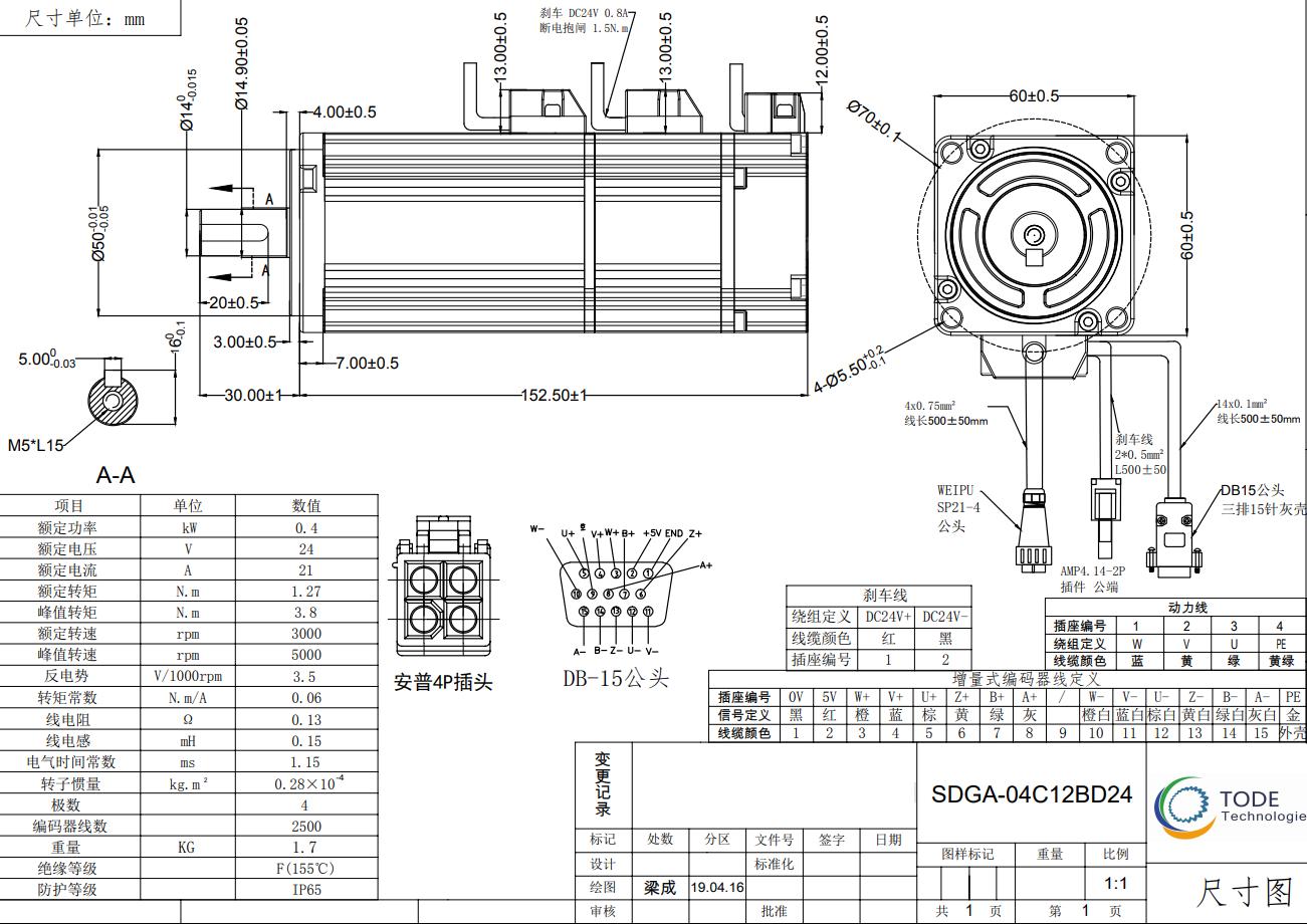 24V直流伺服電機400W