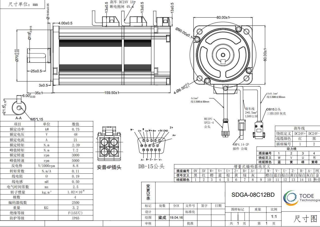48V直流伺服电机750W