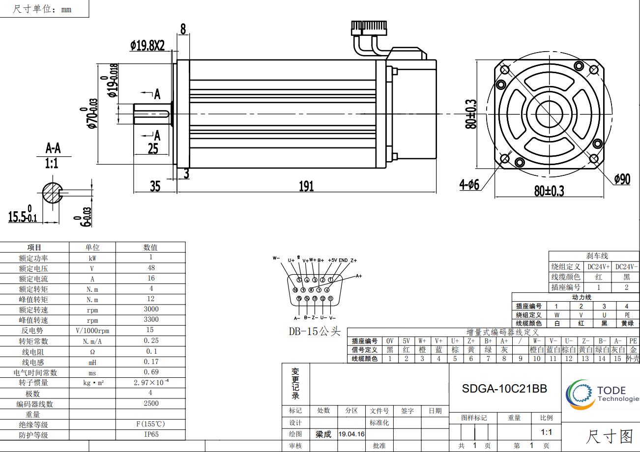 48v直流伺服电机1000W