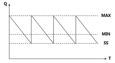 【原创好文】浅谈MTS类型下生产计划模式