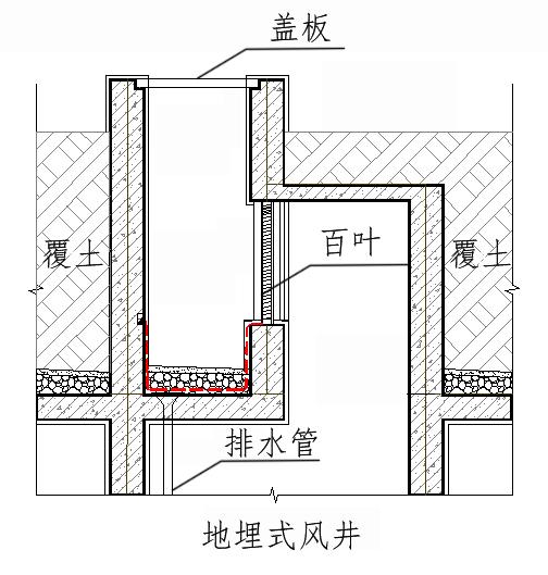 中领智慧 | 地下车库设计探讨