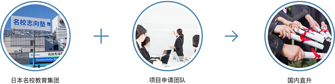 如何成为日本大学本科生