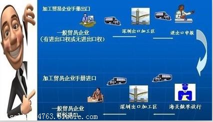 广东报关找关务通