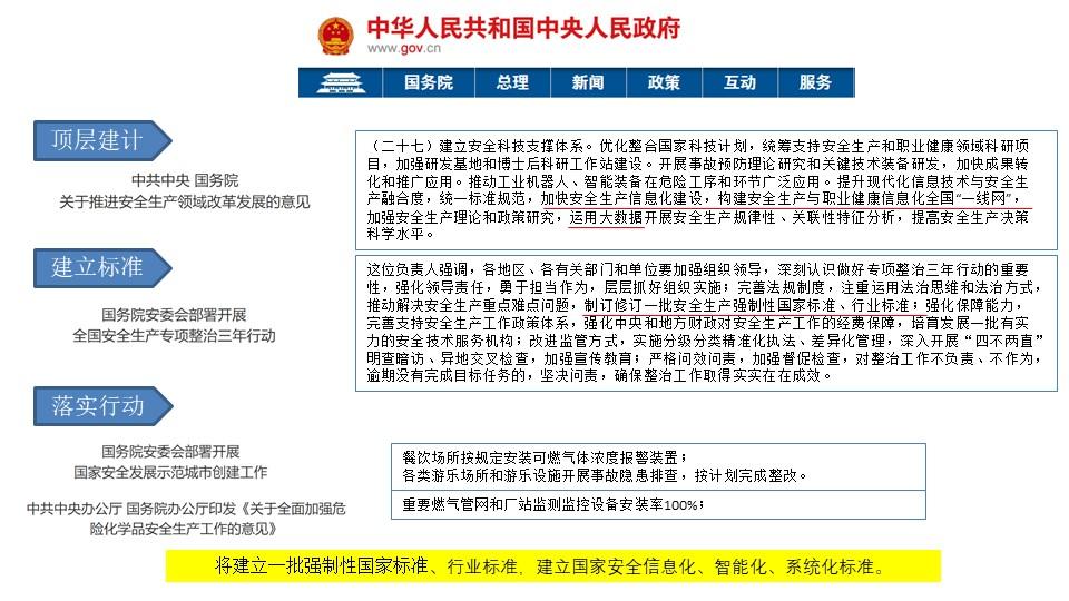 泰燃智能新视野 I 燃气安全法律法规(1)