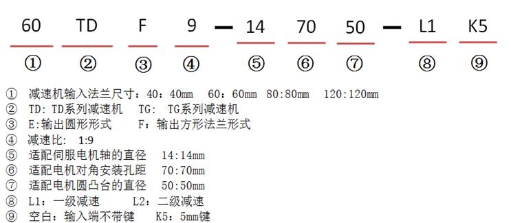 40TDF双级系列