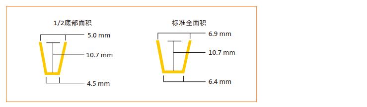 Corning®半量板