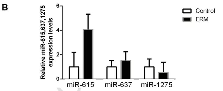 客户文献 | 早期复发流产患者胎盘绒毛组织蛋白质表达的改变及生物信息学分析
