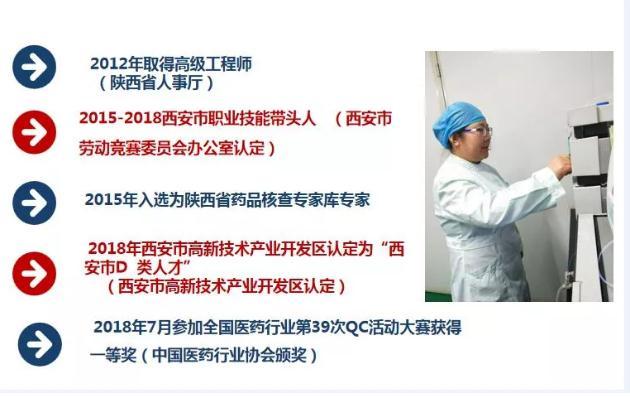 """金花股份栗芬琴榮獲""""西安市勞動模范""""榮譽稱號"""
