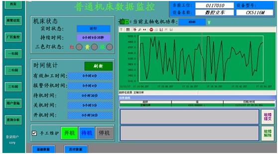 DNC系统解决方案 FOR流程行业