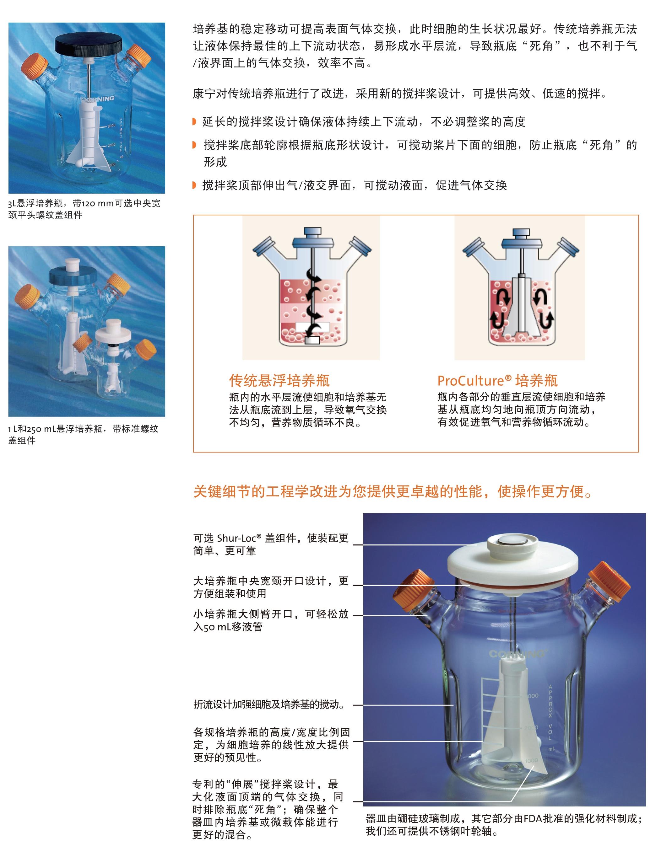 ProCulture® Spinner Flask 悬浮细胞培养瓶