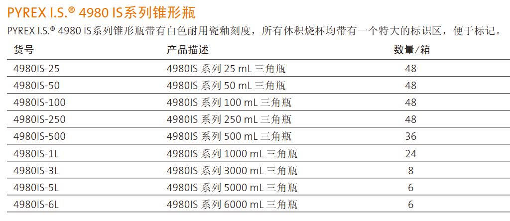 4980 IS系列锥形瓶