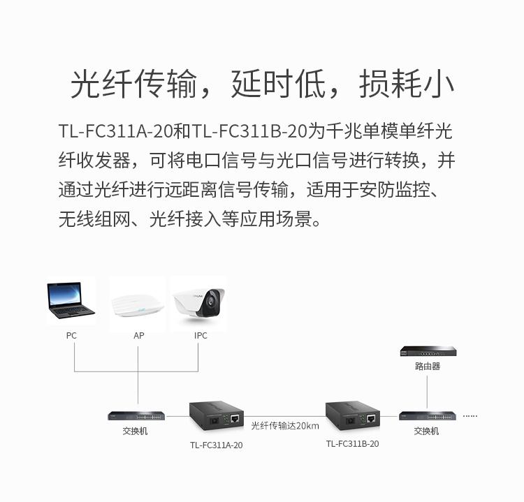 单模光纤收发器
