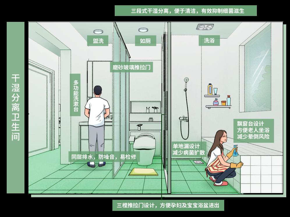 从高科技到产品力,碧桂园对「好房子」定义-犀牛云