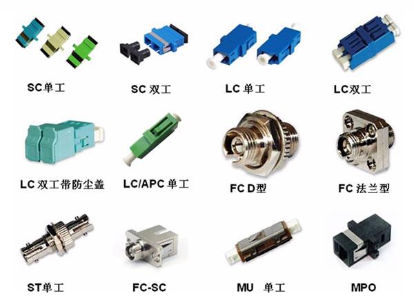 FC光纤耦合器