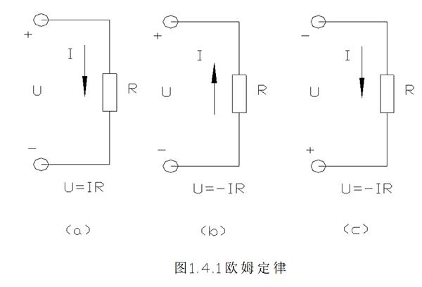 電阻(器)的基本概念