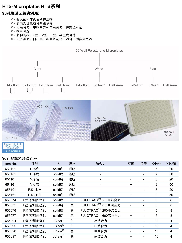 96孔聚苯乙烯微孔板