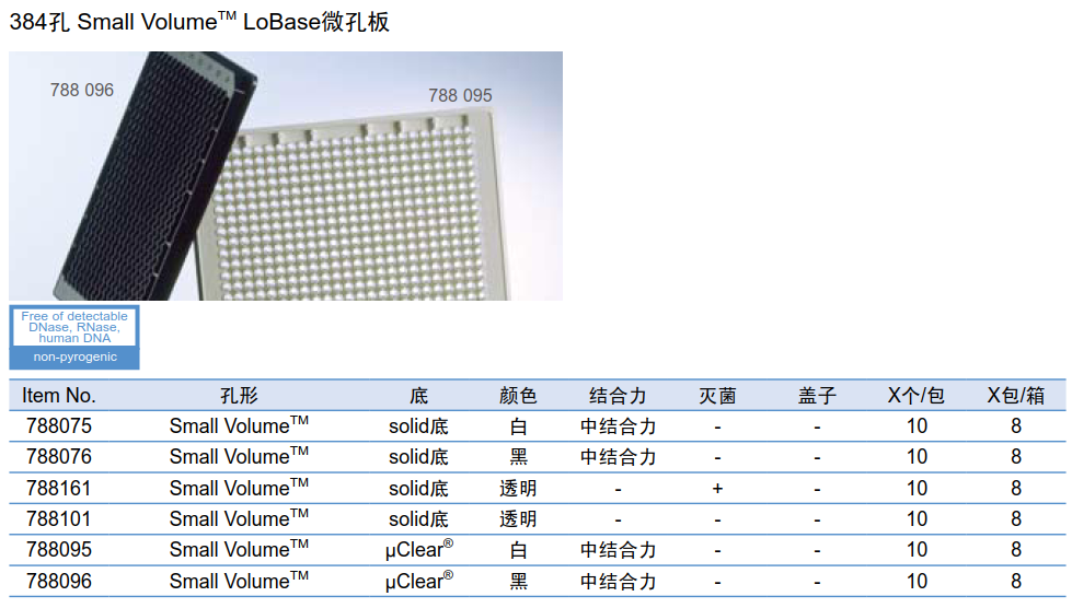 384孔 Small VolumeTM LoBase微孔板