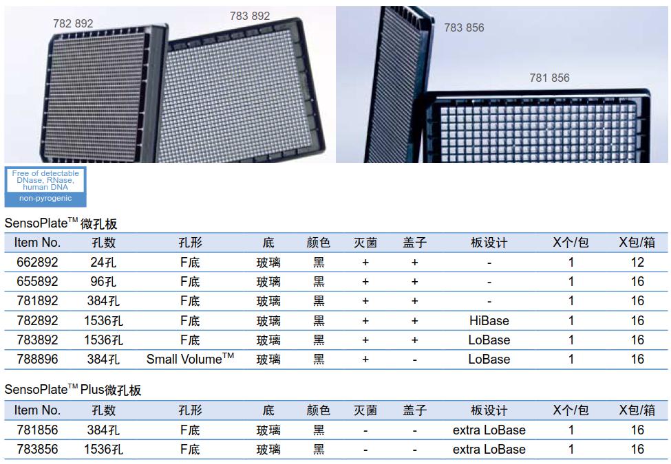 SensoPlateTM微孔板