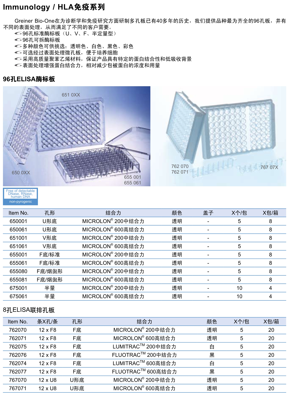 96孔ELISA酶标板