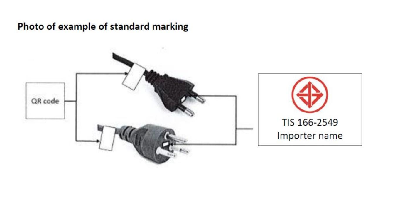 泰国TISI宣布关于TIS166-2549插头和插座的特殊要求