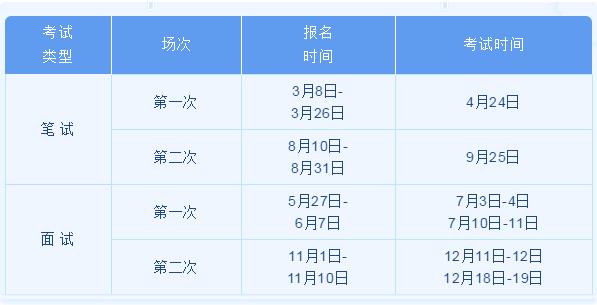 2021年《国际中文教师证书》考试日期发布